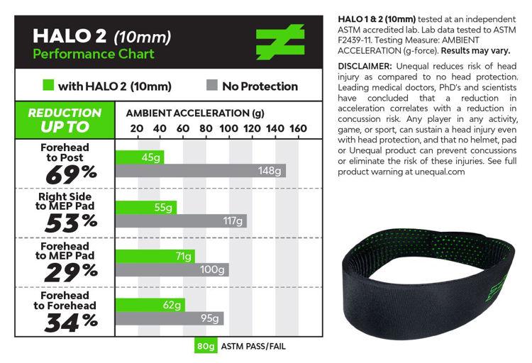 Mynd Halo 2 10mm svart